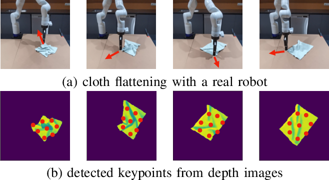 Figure 1 for Learning Latent Graph Dynamics for Deformable Object Manipulation