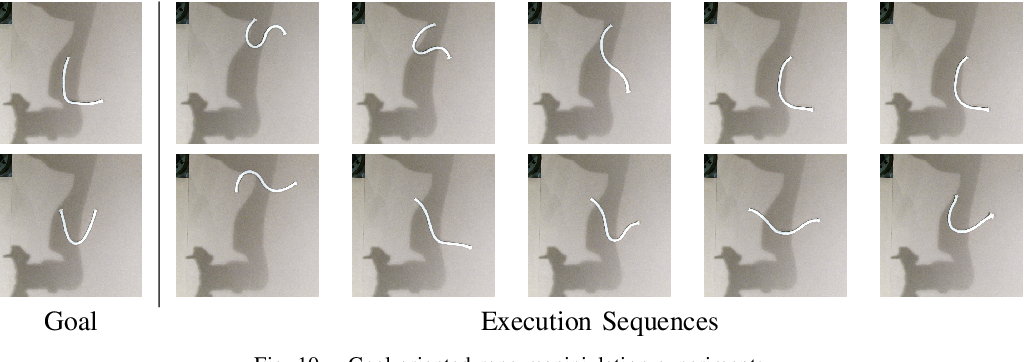 Figure 2 for Learning Latent Graph Dynamics for Deformable Object Manipulation