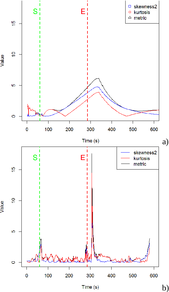 Figure 2 for Parallel Statistical and Machine Learning Methods for Estimation of Physical Load