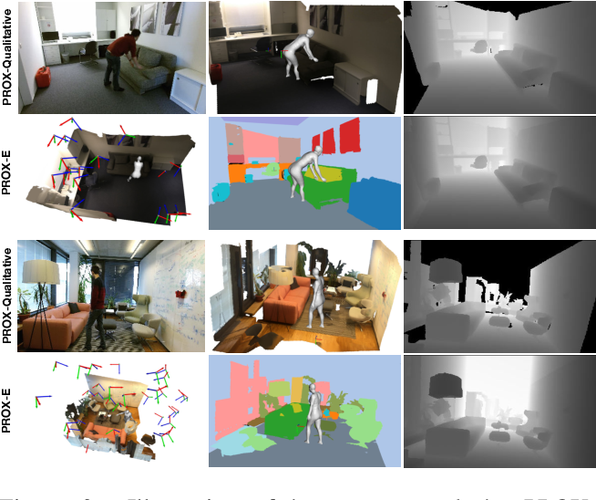 Figure 4 for Generating 3D People in Scenes without People