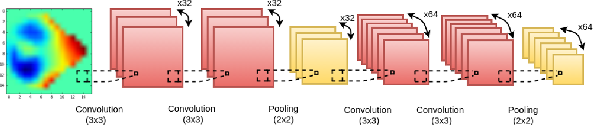 Figure 3 for Learning Robust Features using Deep Learning for Automatic Seizure Detection