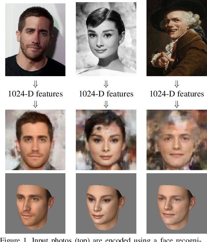 Figure 1 for Synthesizing Normalized Faces from Facial Identity Features