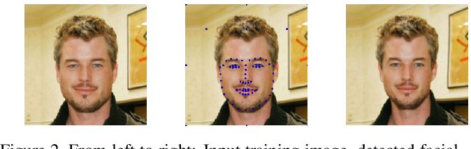 Figure 2 for Synthesizing Normalized Faces from Facial Identity Features