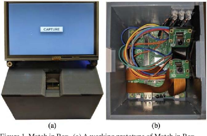 Figure 1 for Fingerprint Match in Box