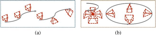 Figure 4 for Deep Multimodality Learning for UAV Video Aesthetic Quality Assessment