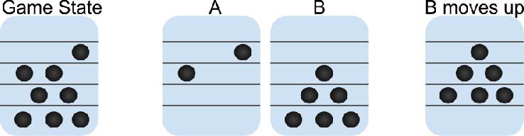 Figure 1 for Can Deep Reinforcement Learning Solve Erdos-Selfridge-Spencer Games?