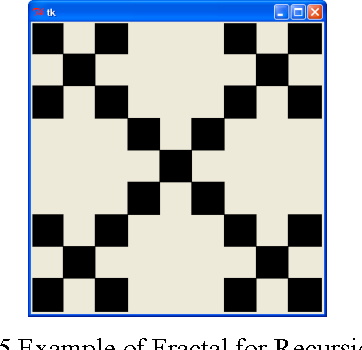 Figure 5 from Using Incremental Worked Examples for Teaching Python