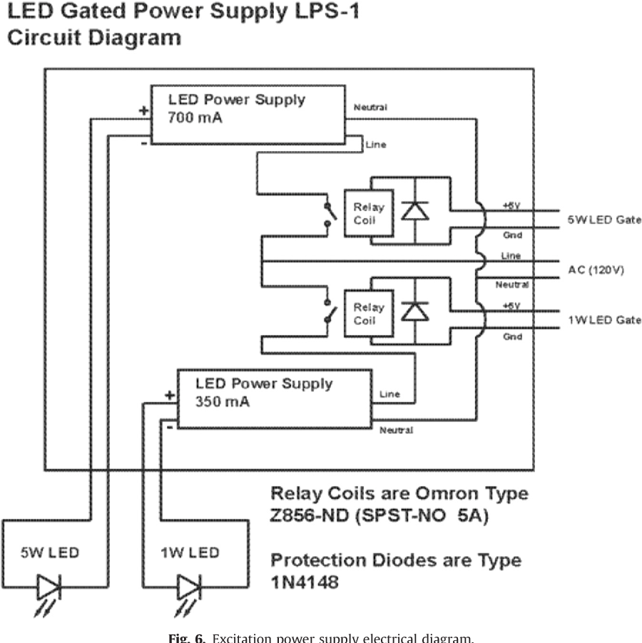 An Affordable Optically Stimulated Luminescent Dosimeter Reader Ac Led Circuit Design Utilizing Multiple Excitation Wavelengths Semantic Scholar