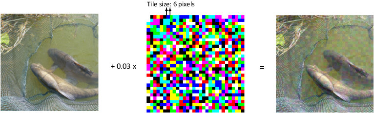 Figure 1 for Yet another but more efficient black-box adversarial attack: tiling and evolution strategies