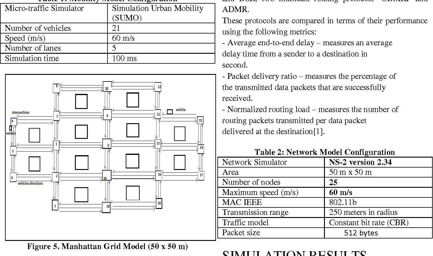 PDF] PERFORMANCE COMPARISON BETWEEN UNICAST AND MULTICAST
