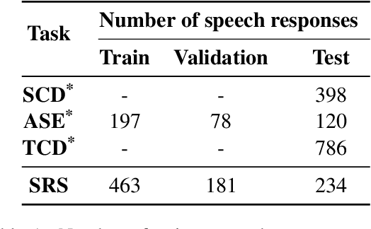 Figure 2 for Towards Modelling Coherence in Spoken Discourse
