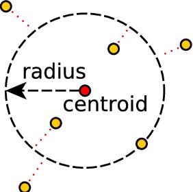Figure 1 for MMGAN: Manifold Matching Generative Adversarial Network