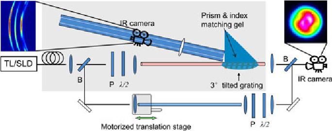 Modal-Weight Measurements With Fiber Gratings - Semantic Scholar