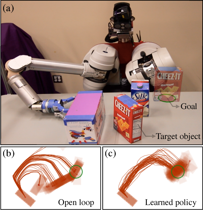 Figure 1 for Sample-Efficient Learning of Nonprehensile Manipulation Policies via Physics-Based Informed State Distributions