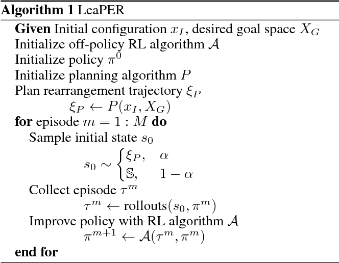 Figure 4 for Sample-Efficient Learning of Nonprehensile Manipulation Policies via Physics-Based Informed State Distributions
