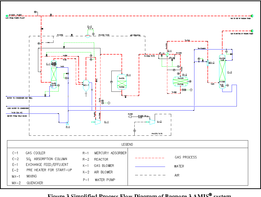 Greening Of Geothermal Power An Innovative Technology For Hydrogen Plant Diagram Figure 3