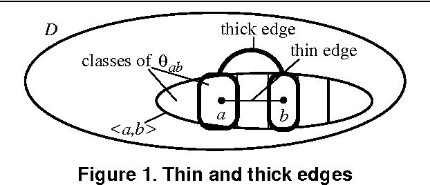 Figure 1. Thin and thick edges