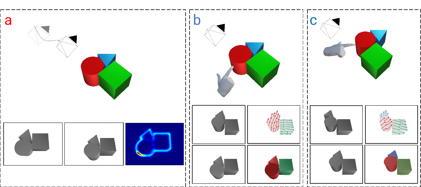Figure 3 for NudgeSeg: Zero-Shot Object Segmentation by Repeated Physical Interaction