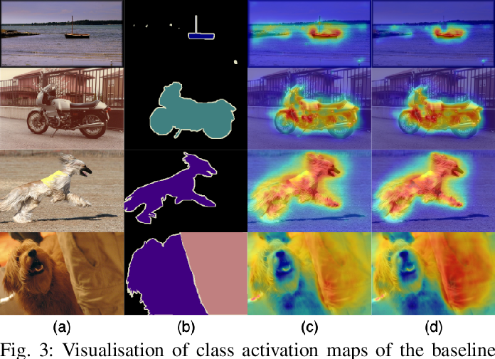 Figure 3 for Learning structure-aware semantic segmentation with image-level supervision