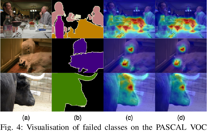Figure 4 for Learning structure-aware semantic segmentation with image-level supervision