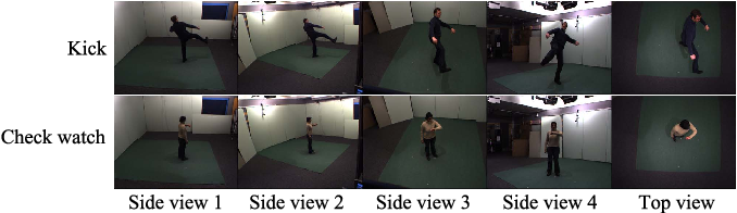 Figure 1 for Hierarchically Learned View-Invariant Representations for Cross-View Action Recognition