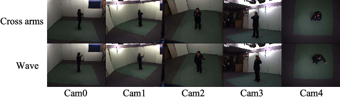 Figure 3 for Hierarchically Learned View-Invariant Representations for Cross-View Action Recognition