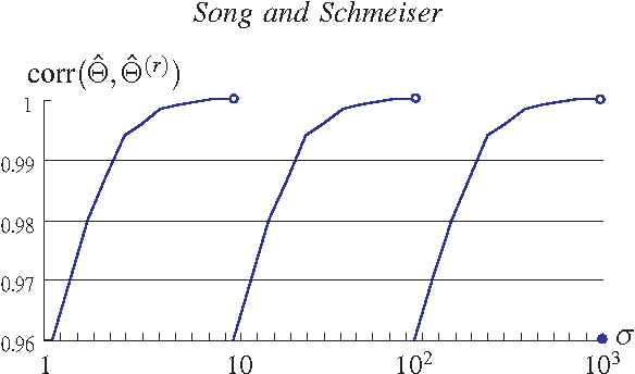 Figure 2 from Omitting meaningless digits: Analyzing LDR(1), The ...