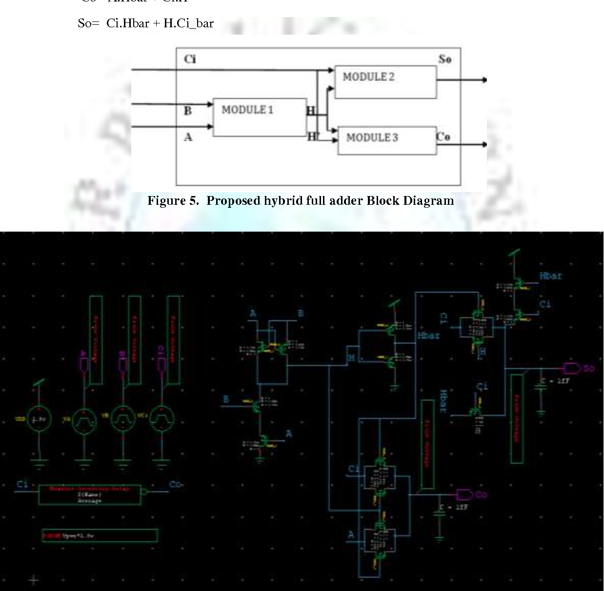 Figure 5 From Design Of Low Power High Speed Full Adder Using Ptl Block Diagram Proposed Hybrid