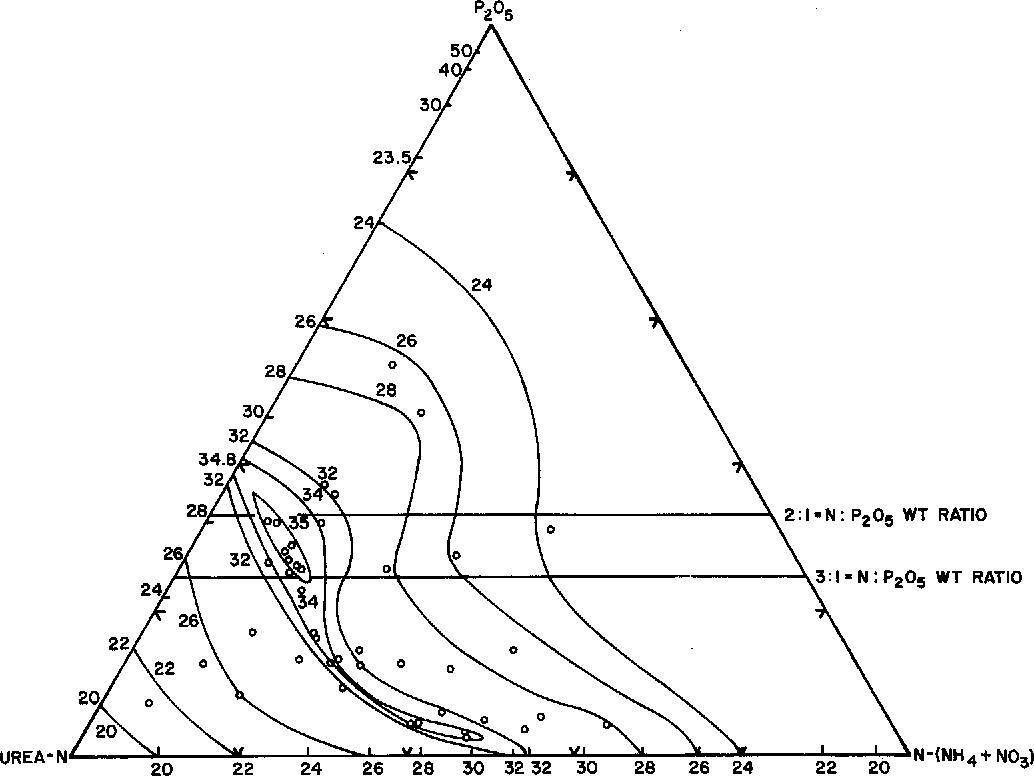 Urea Solubility In Water Water Ionizer