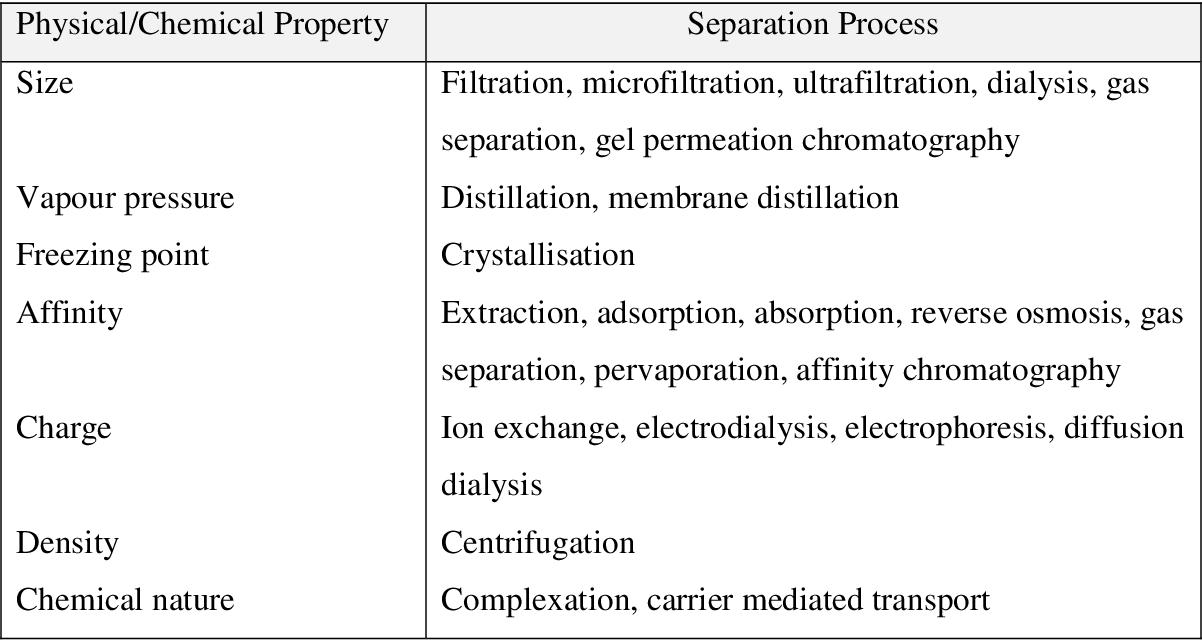 PDF] Development and testing of thin composite palladium