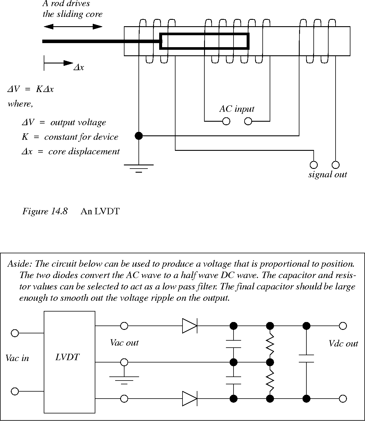 Figure 148 From 4 Continuous Sensors 141 Introduction Semantic Lvdt Wiring Diagram An