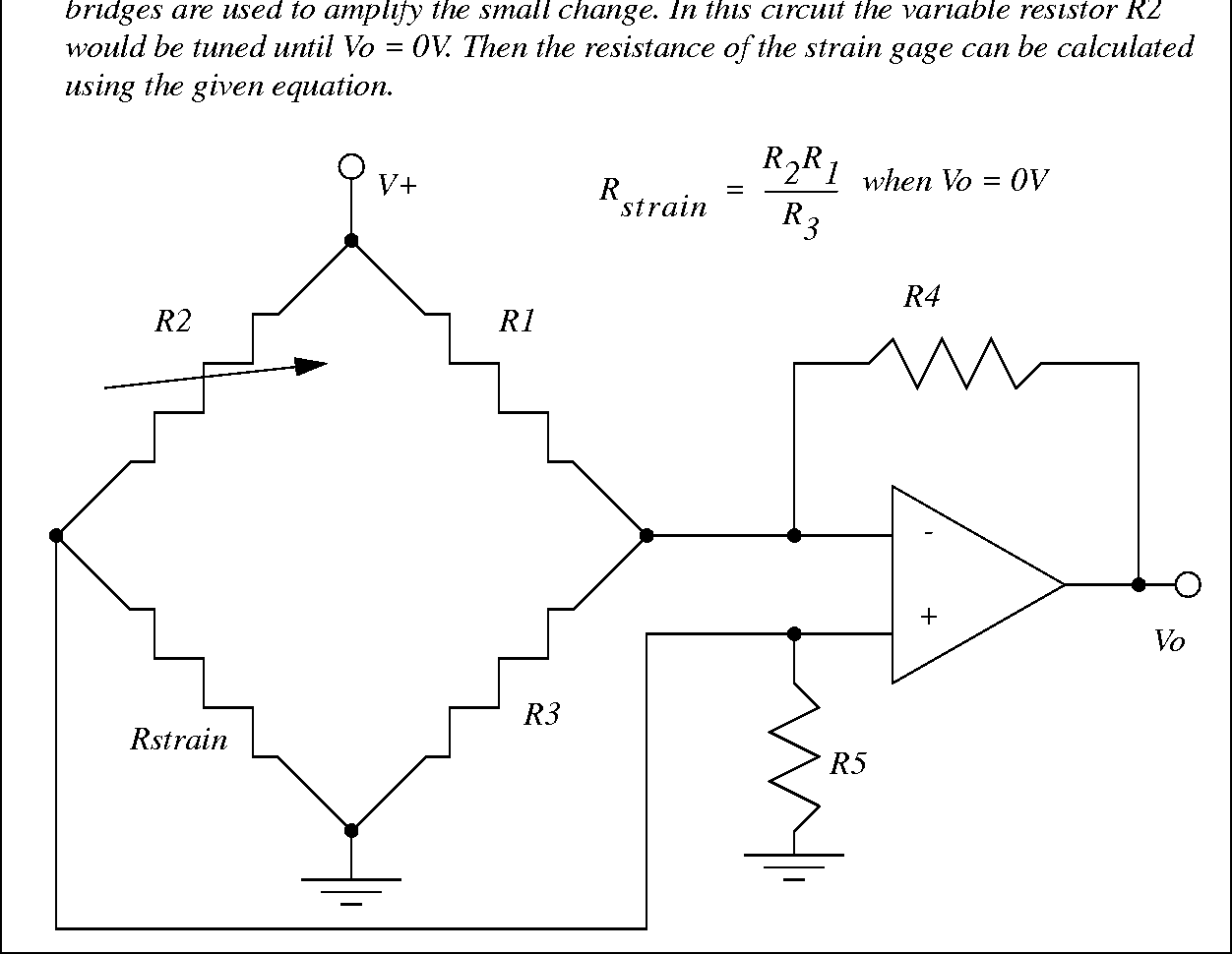 Figure 1418 From 4 Continuous Sensors 141 Introduction Semantic Strain Gage Wiring Diagram Measuring With A Wheatstone Bridge