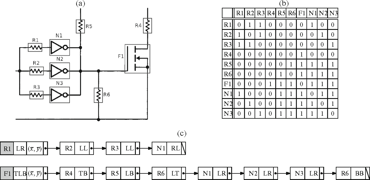 Figure 8 from Hierarchical vectorization of electrical drawings in