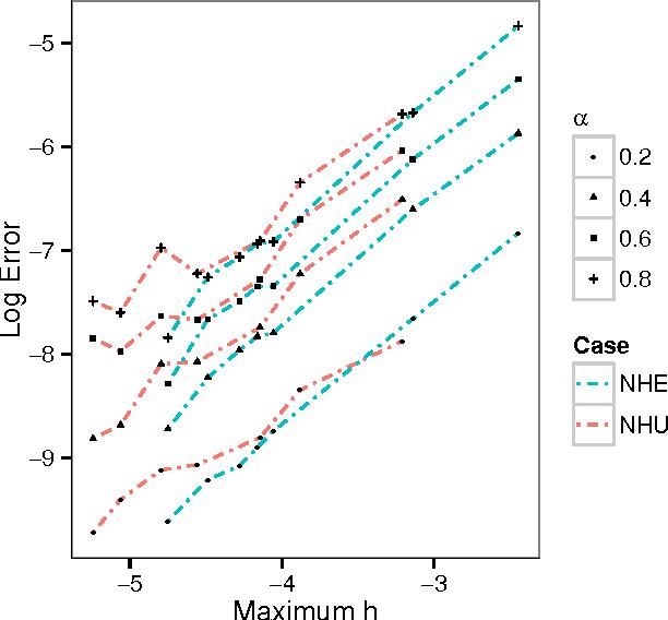 Computer science thesis algorithms