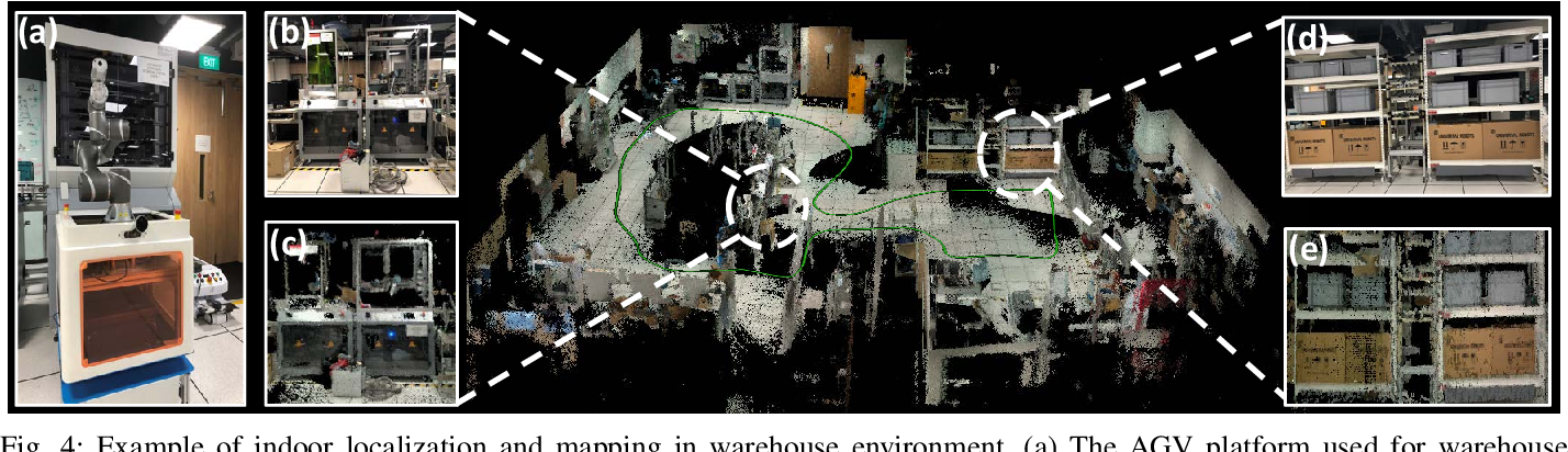 Figure 4 for Lightweight 3-D Localization and Mapping for Solid-State LiDAR
