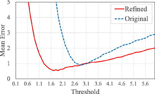 Figure 4 for Speaker diarization with session-level speaker embedding refinement using graph neural networks