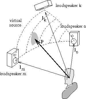 Figure 1 from USING MULTI-CHANNEL SPATIALIZATION IN SONIFICATION: A