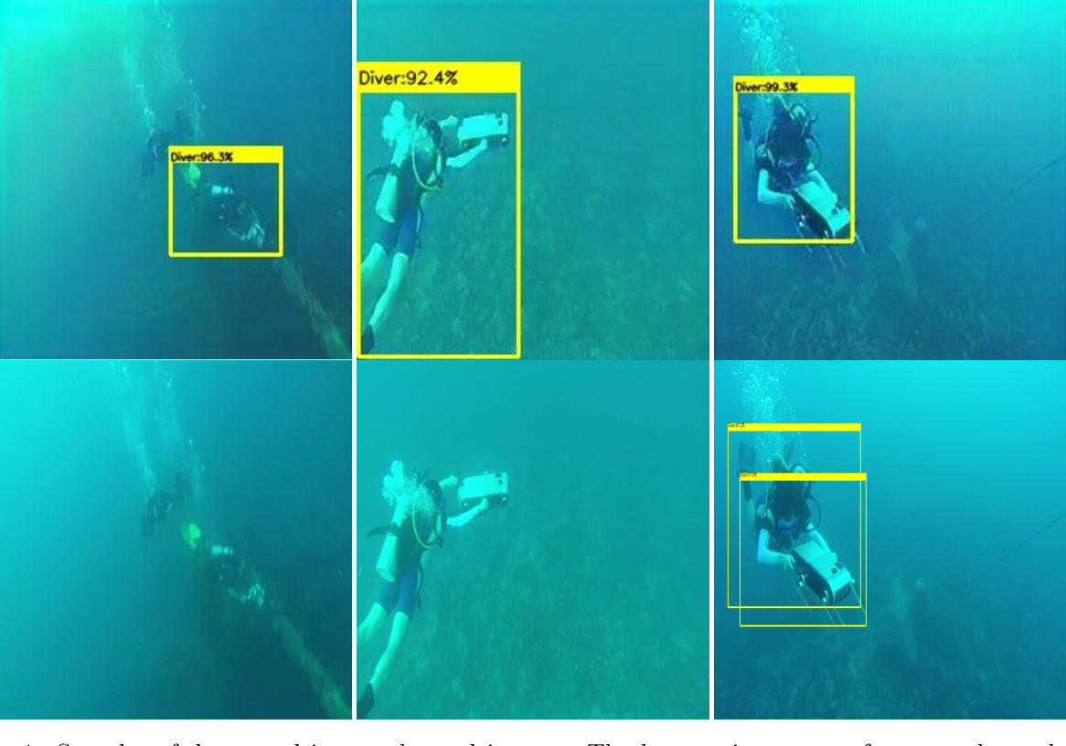 Figure 1 for A Generative Approach for Detection-driven Underwater Image Enhancement