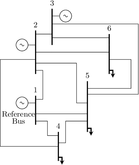 Figure 1 for Identification of AC Networks via Online Learning