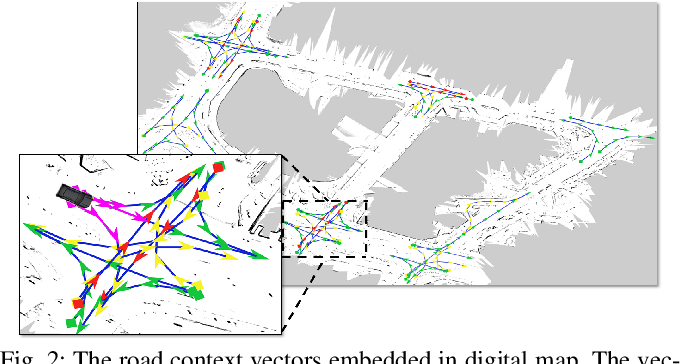 Figure 2 for Online Multi-Target Tracking for Maneuvering Vehicles in Dynamic Road Context