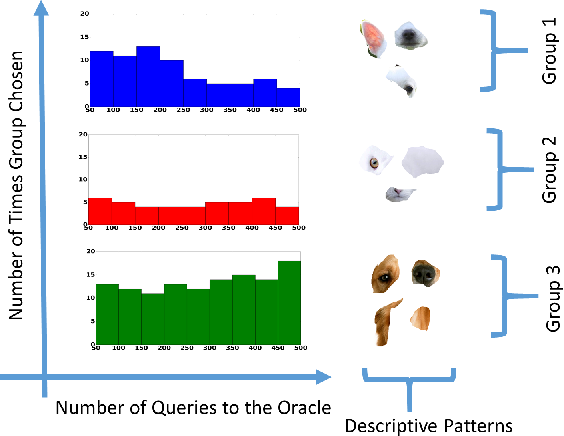 Figure 4 for Identifying Unknown Unknowns in the Open World: Representations and Policies for Guided Exploration
