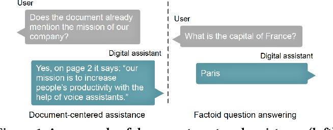 Figure 1 for Conversations with Documents. An Exploration of Document-Centered Assistance