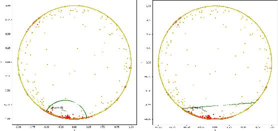 Figure 3 for Hyperbolic Neural Networks
