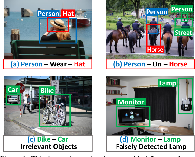 Figure 1 for On Exploring Undetermined Relationships for Visual Relationship Detection