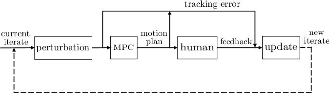 Figure 1 for Socially-Aware Robot Planning via Bandit Human Feedback