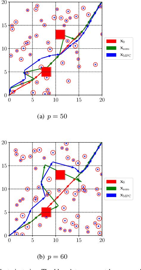 Figure 2 for Socially-Aware Robot Planning via Bandit Human Feedback