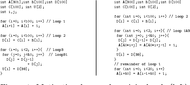 Figure 1: Motivational example: original code (left), code after fusion (right)