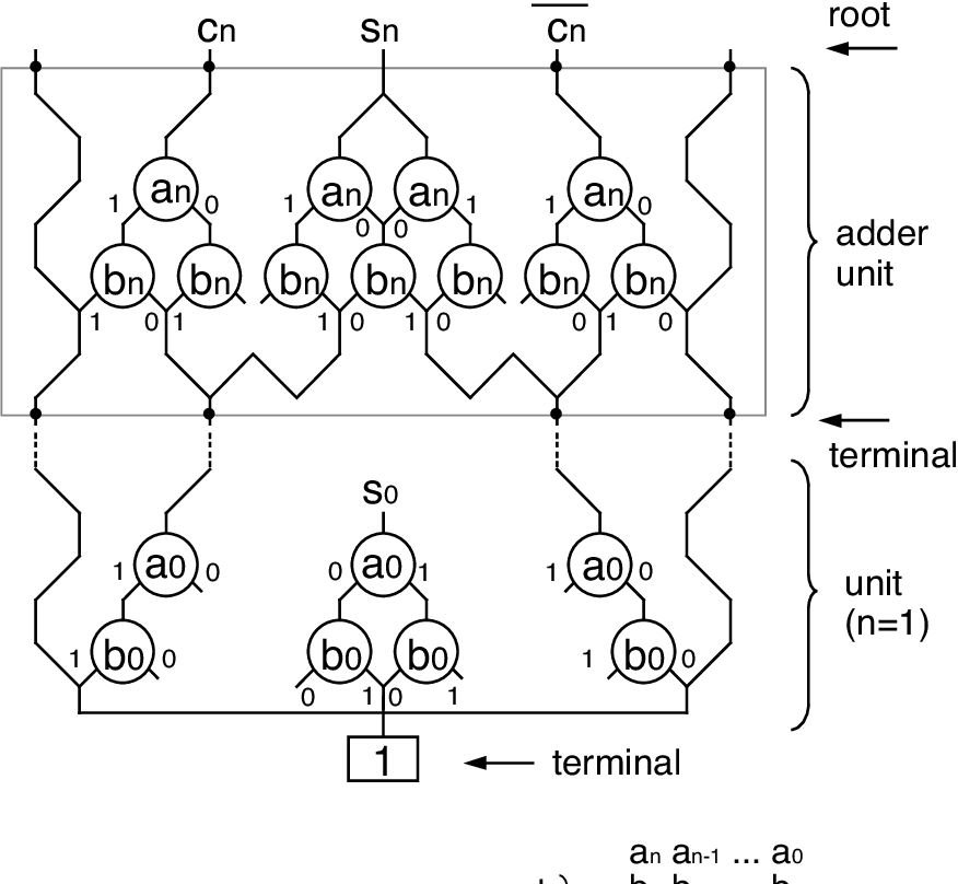 2 Bit Adder Circuit Diagram