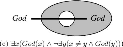 Figure 3 for Equilibrium Graphs