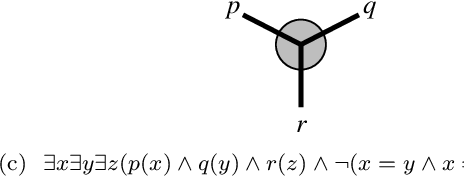 Figure 4 for Equilibrium Graphs